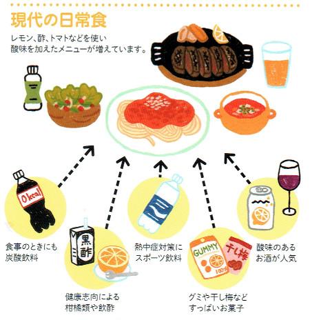 現代の日常食はレモン、酢、トマトなどを使い酸味を加えたメニューが増えています。